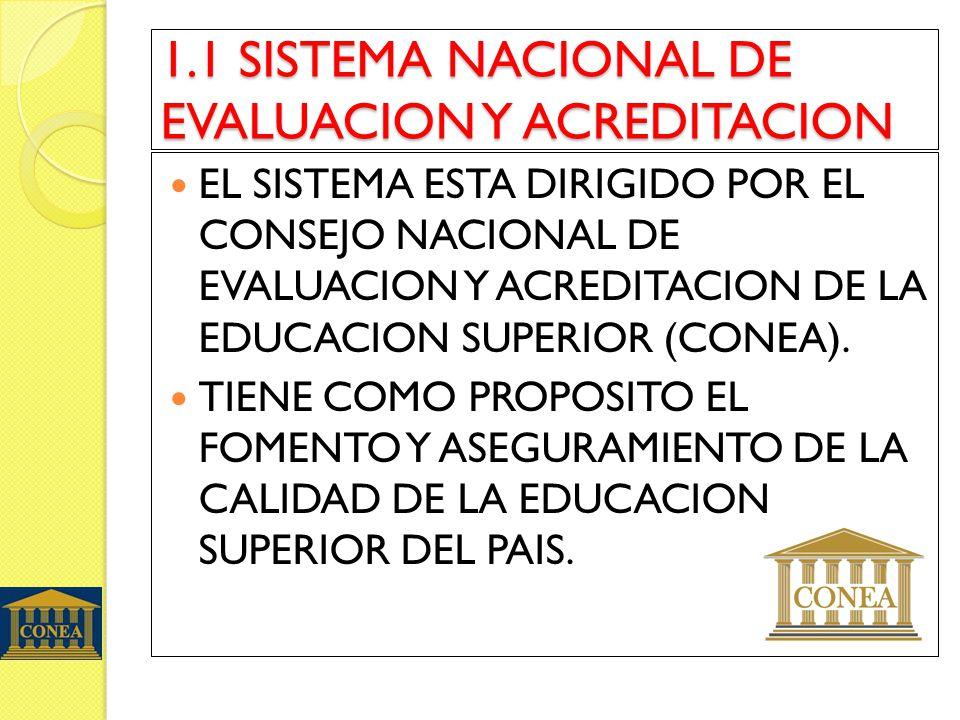 1.1 SISTEMA NACIONAL DE EVALUACION Y ACREDITACION EL SISTEMA ESTA DIRIGIDO POR EL CONSEJO NACIONAL DE EVALUACION Y ACREDITACION DE LA EDUCACION SUPERIOR (CONEA).
