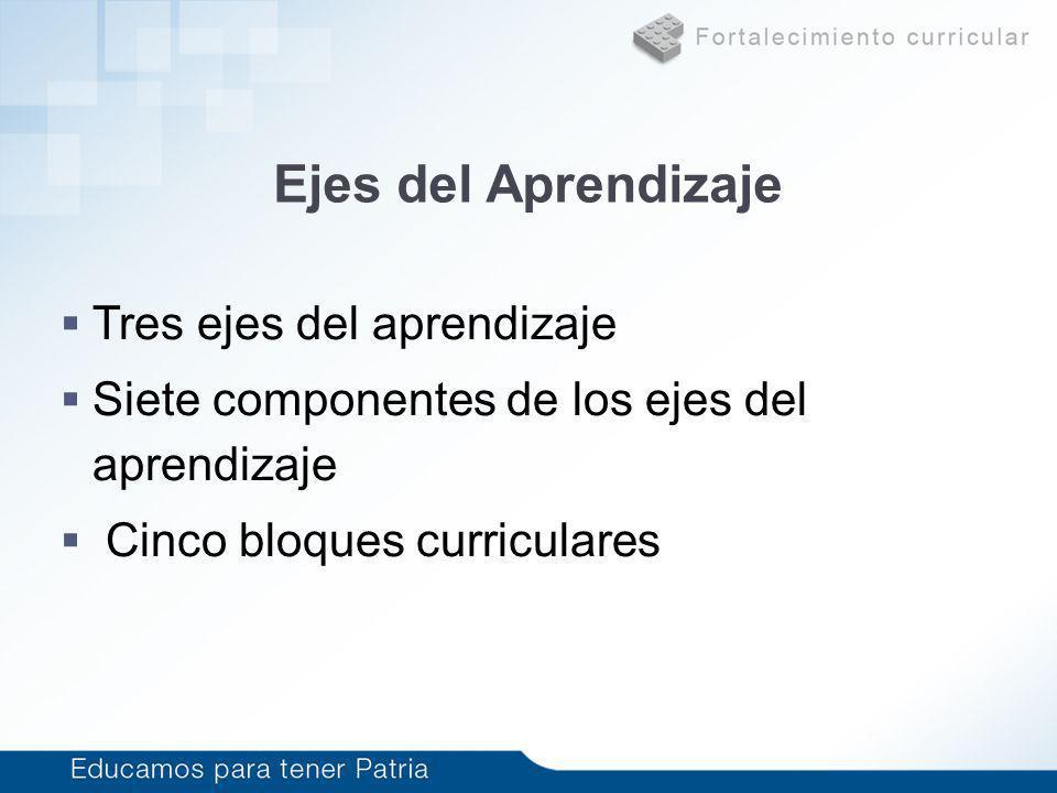 Ejes del Aprendizaje Tres ejes del aprendizaje Siete componentes de los ejes del aprendizaje Cinco bloques curriculares