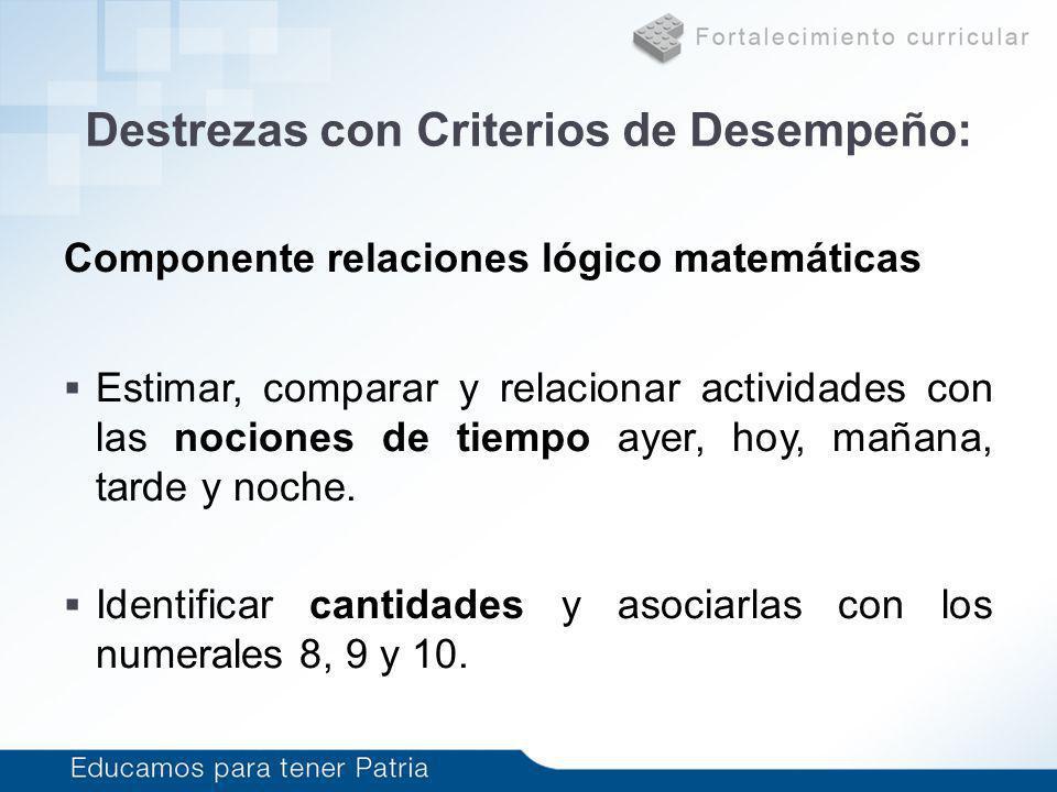 Destrezas con Criterios de Desempeño: Componente relaciones lógico matemáticas Estimar, comparar y relacionar actividades con las nociones de tiempo a
