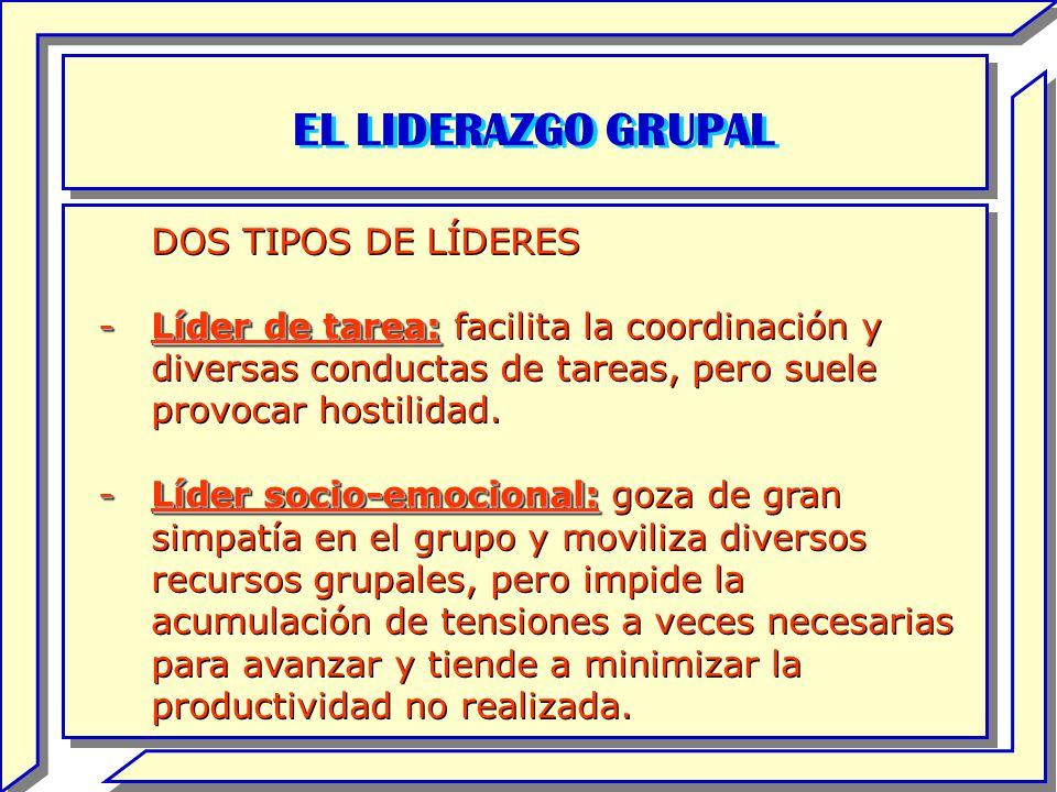 EL LIDERAZGO GRUPAL DOS TIPOS DE LÍDERES -Líder de tarea: -Líder de tarea: facilita la coordinación y diversas conductas de tareas, pero suele provoca