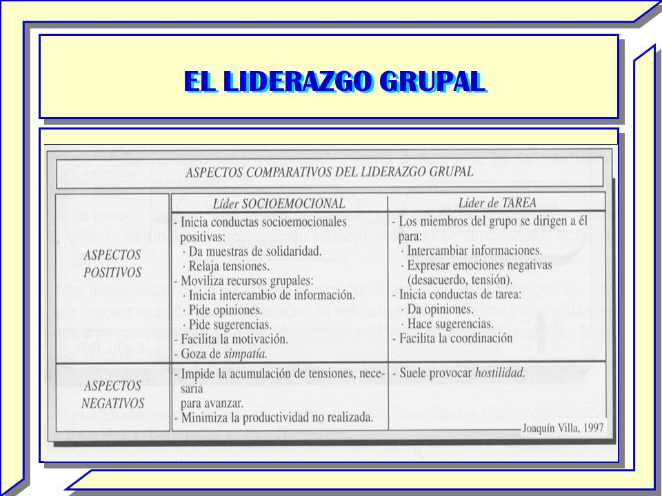 EL LIDERAZGO GRUPAL