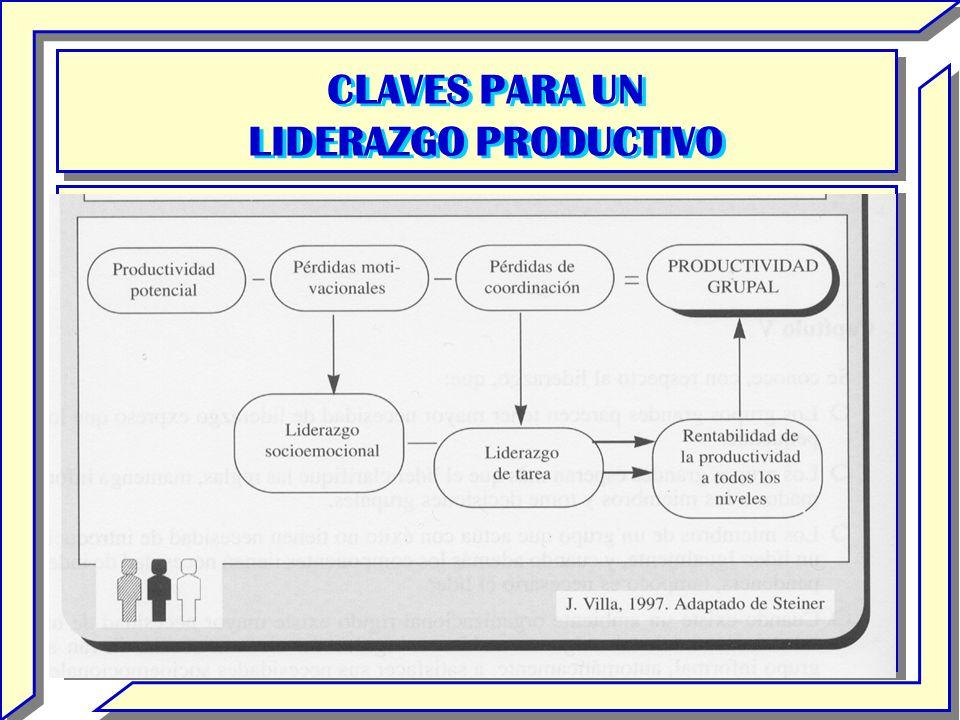 CLAVES PARA UN LIDERAZGO PRODUCTIVO CLAVES PARA UN LIDERAZGO PRODUCTIVO