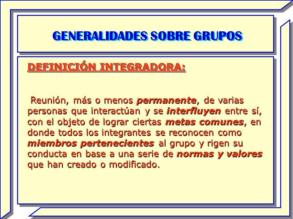 GENERALIDADES SOBRE GRUPOS DEFINICIÓN SENCILLA: Conjunto de individuos unidos por mutua atracción interpersonal y/o la satisfacción también mutua de sus propias necesidades.
