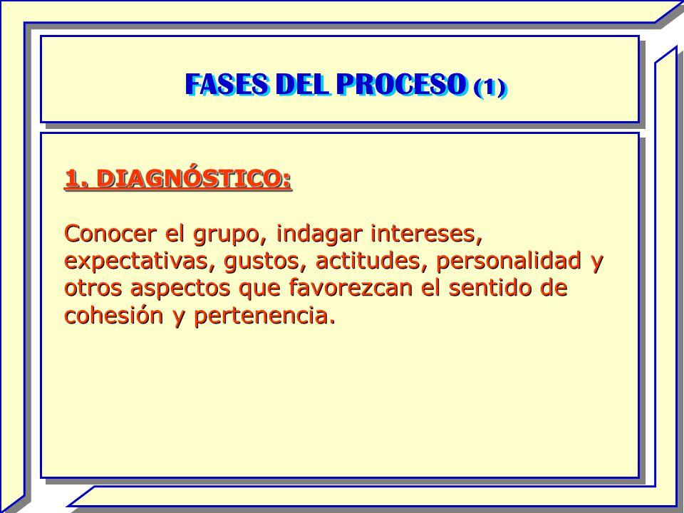 FASES DEL PROCESO (1) 1. DIAGNÓSTICO: Conocer el grupo, indagar intereses, expectativas, gustos, actitudes, personalidad y otros aspectos que favorezc