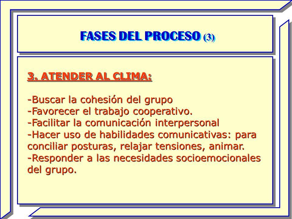 FASES DEL PROCESO (3) 3. ATENDER AL CLIMA: -Buscar la cohesión del grupo -Favorecer el trabajo cooperativo. -Facilitar la comunicación interpersonal -