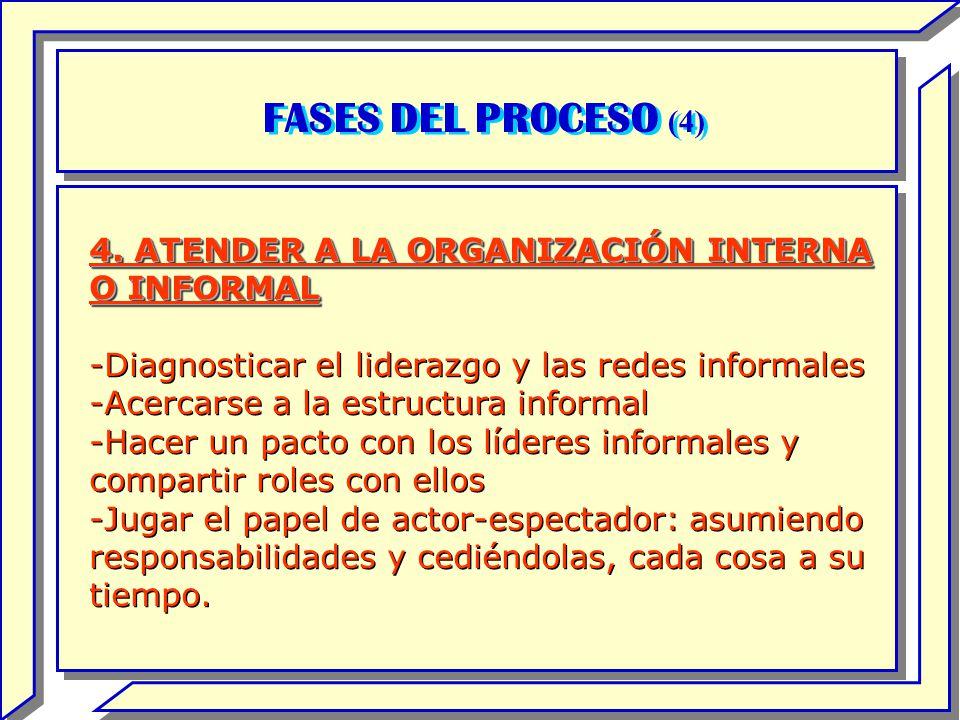 FASES DEL PROCESO (4) 4. ATENDER A LA ORGANIZACIÓN INTERNA O INFORMAL -Diagnosticar el liderazgo y las redes informales -Acercarse a la estructura inf