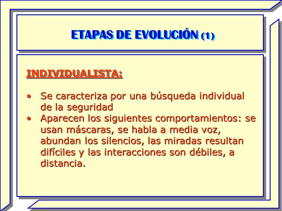 ETAPAS DE EVOLUCIÓN (1) INDIVIDUALISTA: Se caracteriza por una búsqueda individual de la seguridad Aparecen los siguientes comportamientos: se usan má