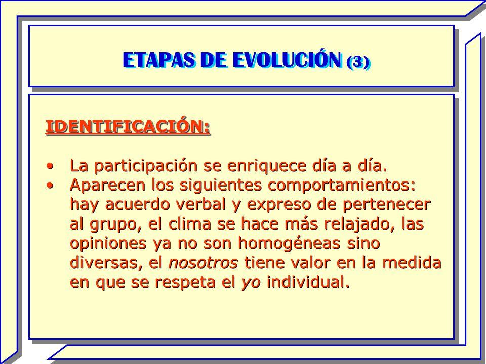 ETAPAS DE EVOLUCIÓN (3) IDENTIFICACIÓN: La participación se enriquece día a día. Aparecen los siguientes comportamientos: hay acuerdo verbal y expreso