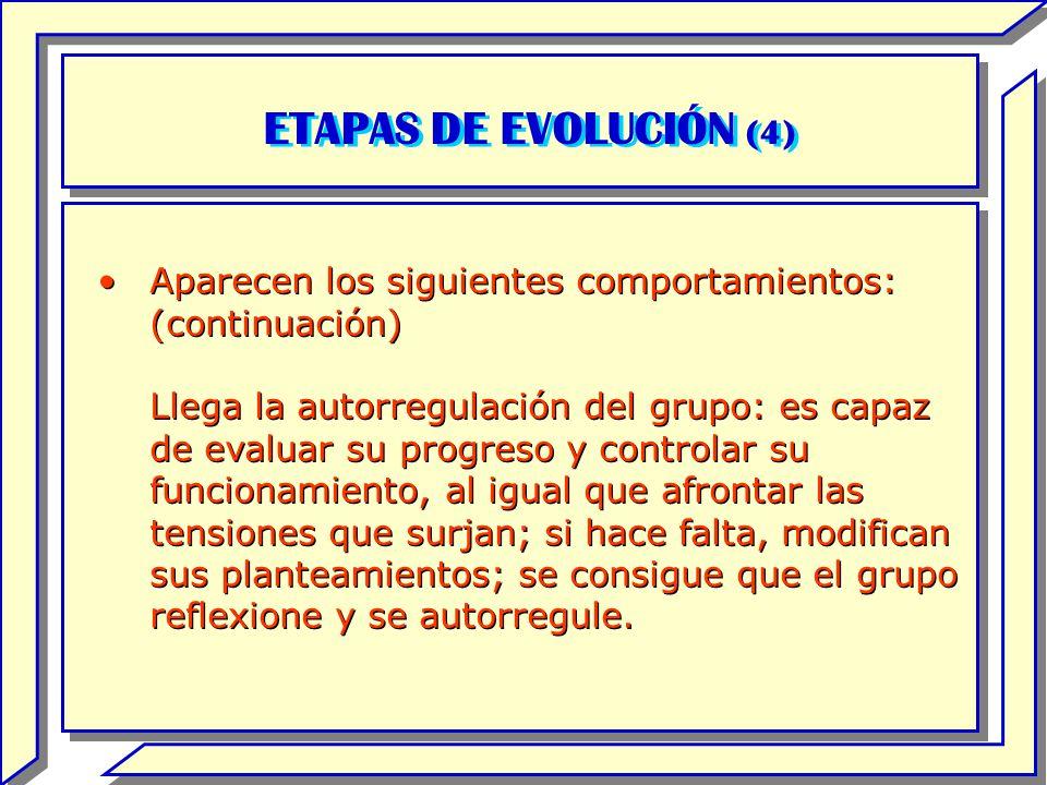 ETAPAS DE EVOLUCIÓN (4) Aparecen los siguientes comportamientos: (continuación) Llega la autorregulación del grupo: es capaz de evaluar su progreso y