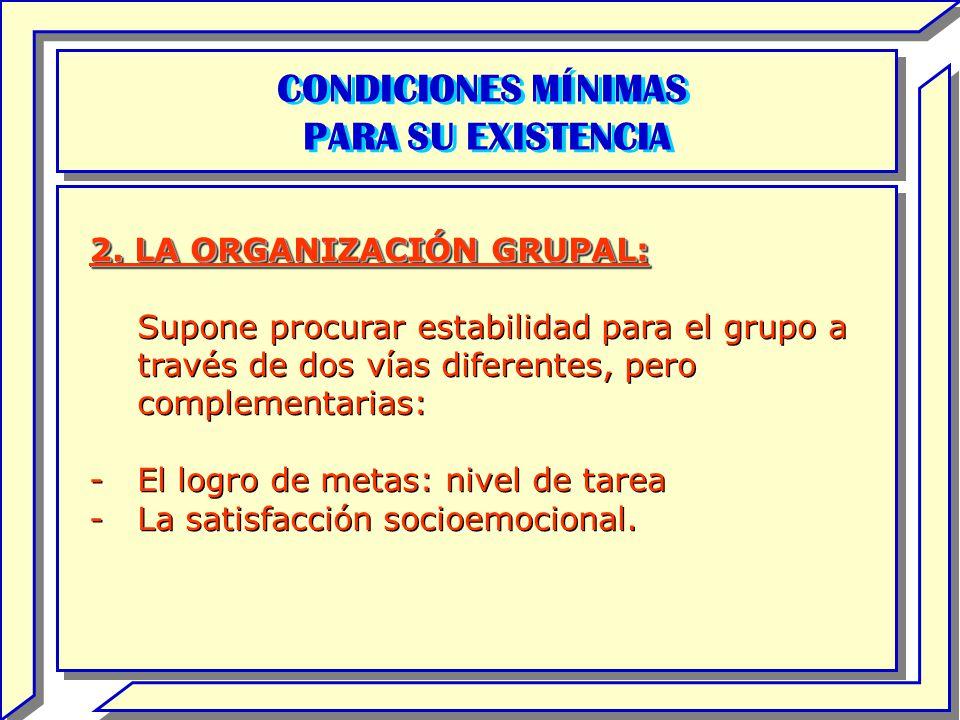 CONDICIONES MÍNIMAS PARA SU EXISTENCIA CONDICIONES MÍNIMAS PARA SU EXISTENCIA 2. LA ORGANIZACIÓN GRUPAL: Supone procurar estabilidad para el grupo a t