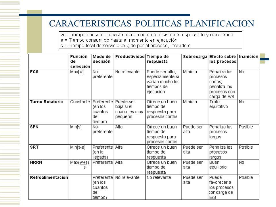 CARACTERISTICAS POLITICAS PLANIFICACION