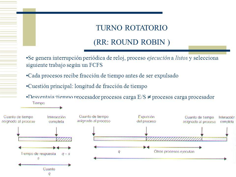 TURNO ROTATORIO (RR: ROUND ROBIN ) Se genera interrupción periódica de reloj, proceso ejecución a listos y selecciona siguiente trabajo según un FCFS