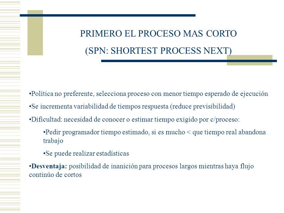 PRIMERO EL PROCESO MAS CORTO (SPN: SHORTEST PROCESS NEXT) Política no preferente, selecciona proceso con menor tiempo esperado de ejecución Se increme