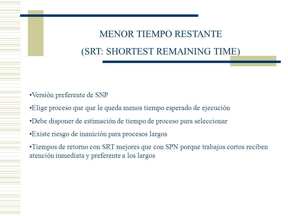 MENOR TIEMPO RESTANTE (SRT: SHORTEST REMAINING TIME) Versión preferente de SNP Elige proceso que que le queda menos tiempo esperado de ejecución Debe