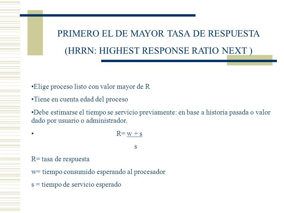 PRIMERO EL DE MAYOR TASA DE RESPUESTA (HRRN: HIGHEST RESPONSE RATIO NEXT ) Elige proceso listo con valor mayor de R Tiene en cuenta edad del proceso D