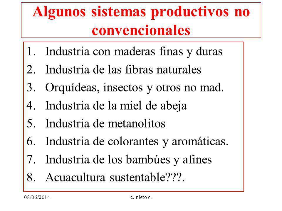 c. nieto c. Algunos sistemas productivos no convencionales 1.Industria con maderas finas y duras 2.Industria de las fibras naturales 3.Orquídeas, inse