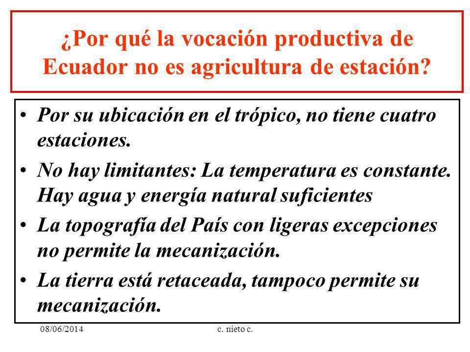 ¿Por qué la vocación productiva de Ecuador no es agricultura de estación? Por su ubicación en el trópico, no tiene cuatro estaciones. No hay limitante