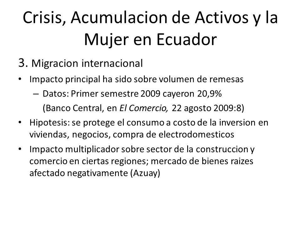 Crisis, Acumulacion de Activos y la Mujer en Ecuador 3. Migracion internacional Impacto principal ha sido sobre volumen de remesas – Datos: Primer sem