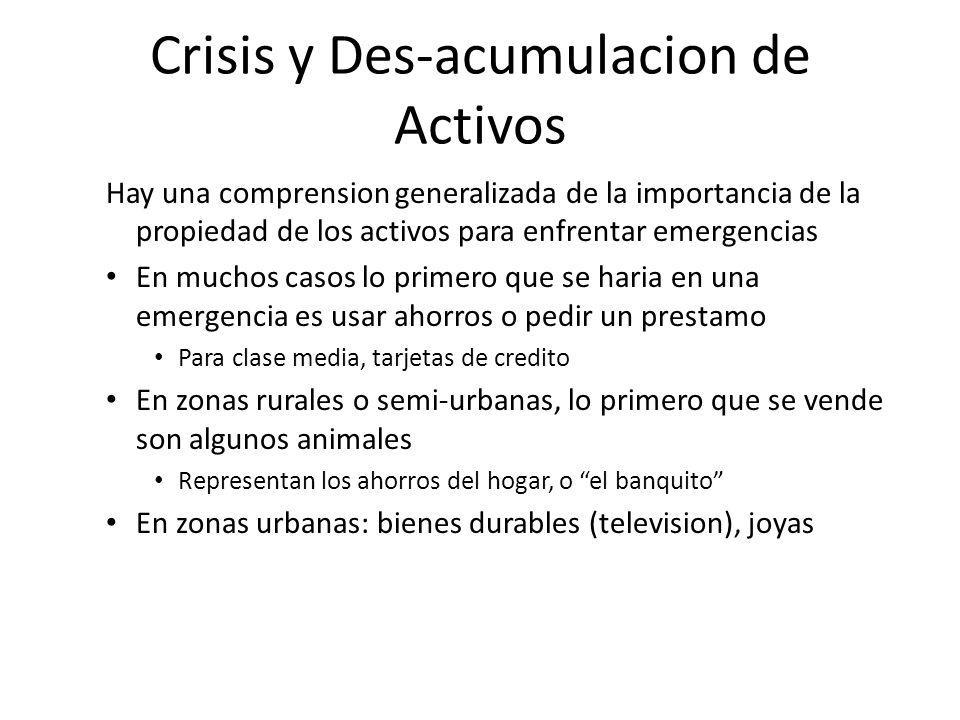 Crisis y Des-acumulacion de Activos Hay una comprension generalizada de la importancia de la propiedad de los activos para enfrentar emergencias En mu