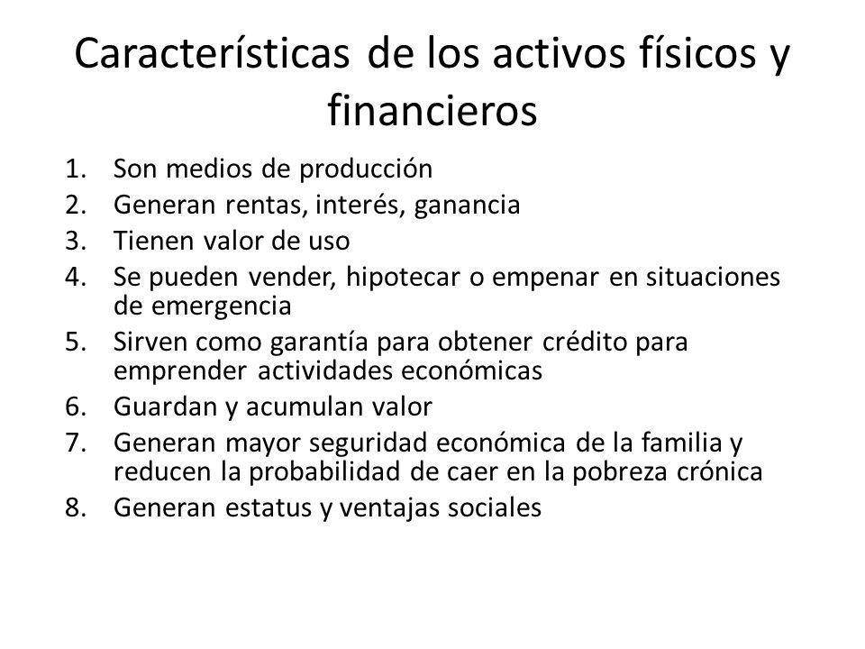 Características de los activos físicos y financieros 1.Son medios de producción 2.Generan rentas, interés, ganancia 3.Tienen valor de uso 4.Se pueden