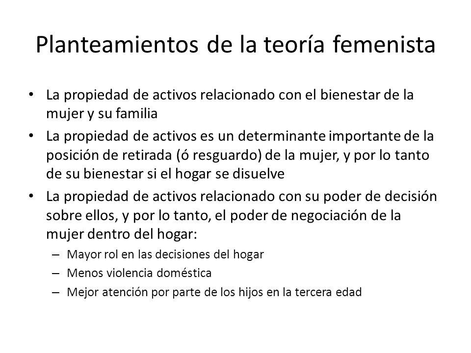 Planteamientos de la teoría femenista La propiedad de activos relacionado con el bienestar de la mujer y su familia La propiedad de activos es un dete