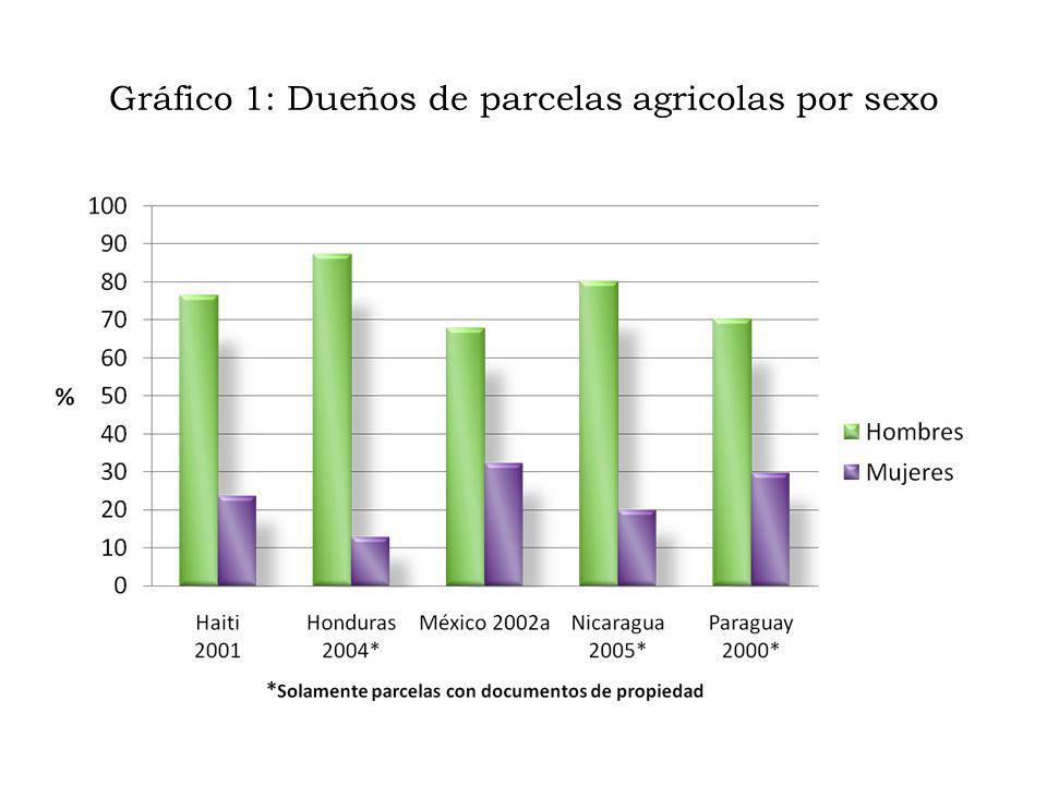 Crisis, Acumulacion de Activos y la Mujer en Ecuador 3.