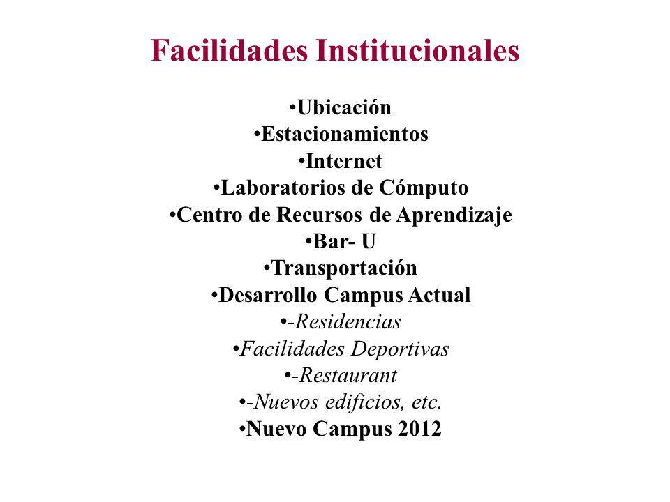 Facilidades Institucionales Ubicación Estacionamientos Internet Laboratorios de Cómputo Centro de Recursos de Aprendizaje Bar- U Transportación Desarrollo Campus Actual -Residencias Facilidades Deportivas -Restaurant -Nuevos edificios, etc.