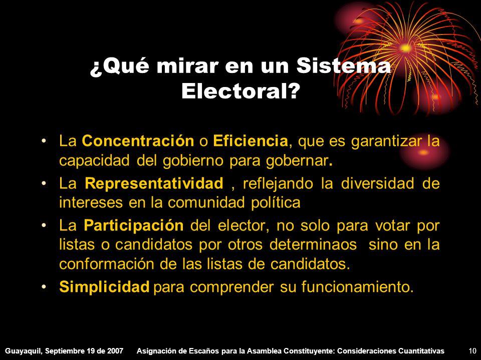 Guayaquil, Septiembre 19 de 2007Asignación de Escaños para la Asamblea Constituyente: Consideraciones Cuantitativas10 ¿Qué mirar en un Sistema Electoral.