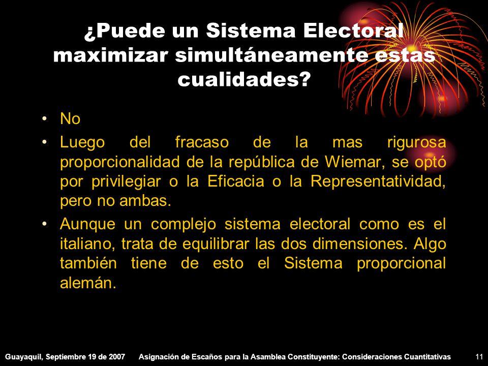 Guayaquil, Septiembre 19 de 2007Asignación de Escaños para la Asamblea Constituyente: Consideraciones Cuantitativas11 ¿Puede un Sistema Electoral maximizar simultáneamente estas cualidades.