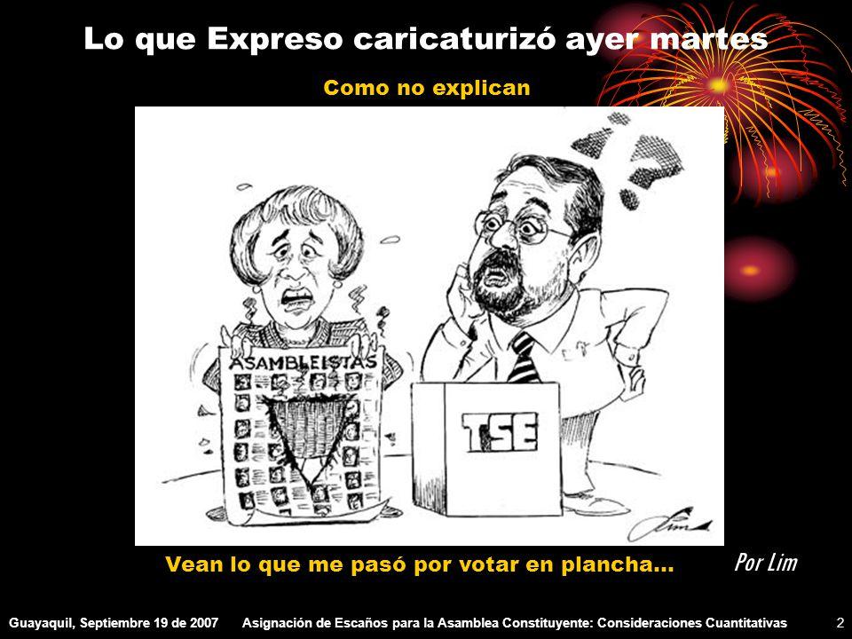 Guayaquil, Septiembre 19 de 2007Asignación de Escaños para la Asamblea Constituyente: Consideraciones Cuantitativas23 El Sistema Electoral ecuatoriano hoy Para elecciones unipersonales es mayoritario.