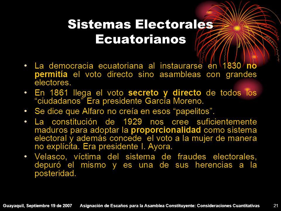 Guayaquil, Septiembre 19 de 2007Asignación de Escaños para la Asamblea Constituyente: Consideraciones Cuantitativas21 Sistemas Electorales Ecuatorianos La democracia ecuatoriana al instaurarse en 1830 no permitía el voto directo sino asambleas con grandes electores.