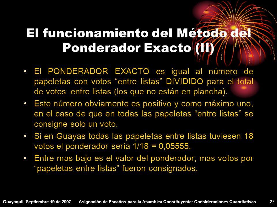 Guayaquil, Septiembre 19 de 2007Asignación de Escaños para la Asamblea Constituyente: Consideraciones Cuantitativas27 El funcionamiento del Método del Ponderador Exacto (II) El PONDERADOR EXACTO es igual al número de papeletas con votos entre listas DIVIDIDO para el total de votos entre listas (los que no están en plancha).