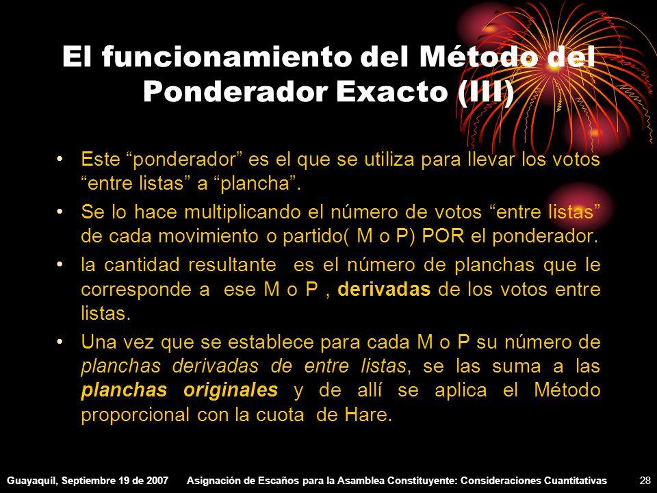Guayaquil, Septiembre 19 de 2007Asignación de Escaños para la Asamblea Constituyente: Consideraciones Cuantitativas28 El funcionamiento del Método del Ponderador Exacto (III) Este ponderador es el que se utiliza para llevar los votos entre listas a plancha.