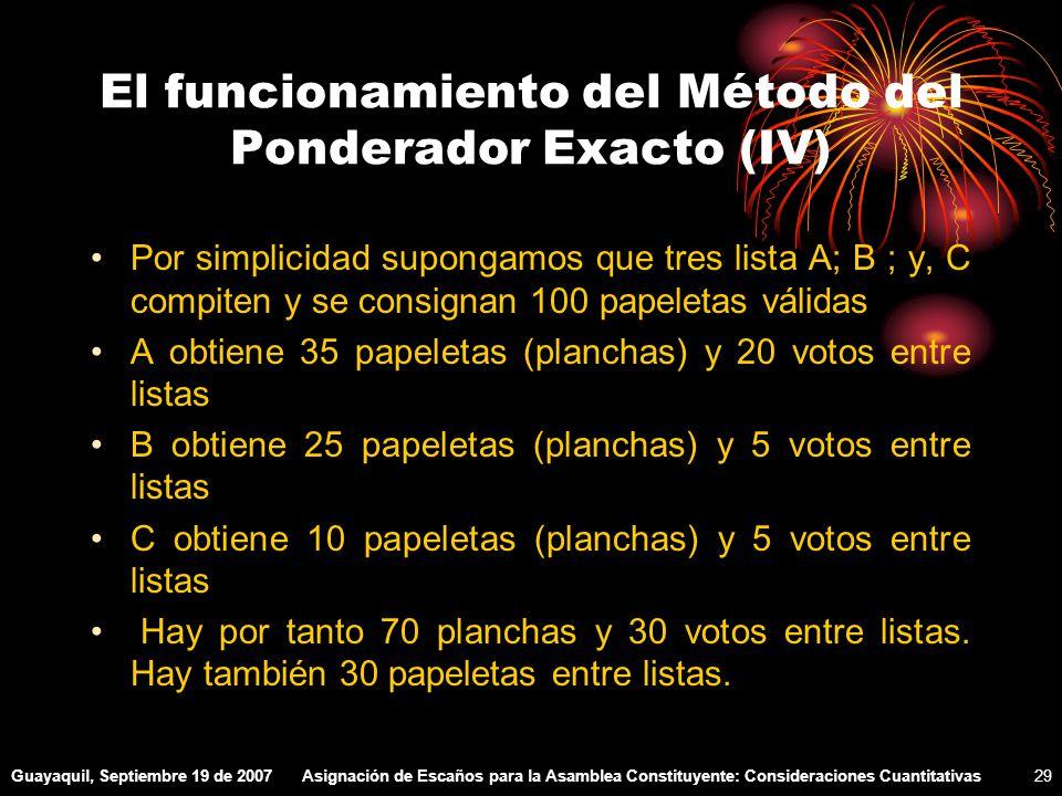 Guayaquil, Septiembre 19 de 2007Asignación de Escaños para la Asamblea Constituyente: Consideraciones Cuantitativas29 El funcionamiento del Método del Ponderador Exacto (IV) Por simplicidad supongamos que tres lista A; B ; y, C compiten y se consignan 100 papeletas válidas A obtiene 35 papeletas (planchas) y 20 votos entre listas B obtiene 25 papeletas (planchas) y 5 votos entre listas C obtiene 10 papeletas (planchas) y 5 votos entre listas Hay por tanto 70 planchas y 30 votos entre listas.
