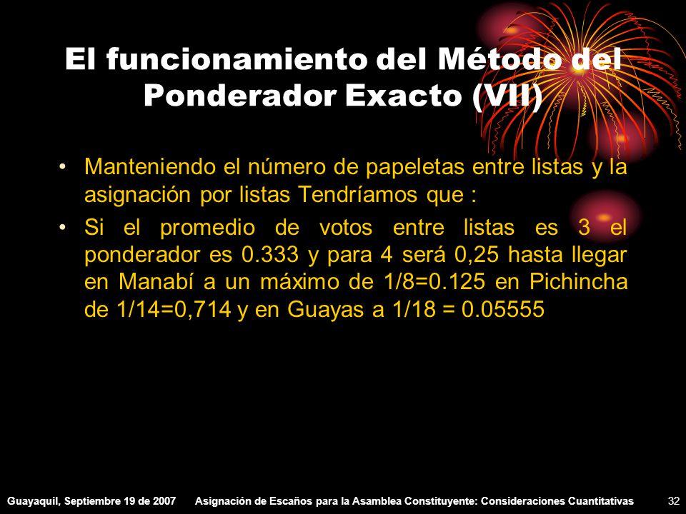 Guayaquil, Septiembre 19 de 2007Asignación de Escaños para la Asamblea Constituyente: Consideraciones Cuantitativas32 El funcionamiento del Método del Ponderador Exacto (VII) Manteniendo el número de papeletas entre listas y la asignación por listas Tendríamos que : Si el promedio de votos entre listas es 3 el ponderador es 0.333 y para 4 será 0,25 hasta llegar en Manabí a un máximo de 1/8=0.125 en Pichincha de 1/14=0,714 y en Guayas a 1/18 = 0.05555