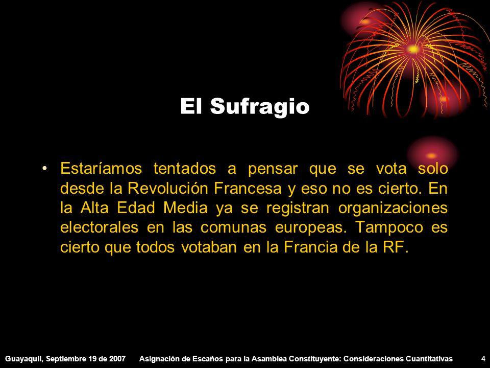 Guayaquil, Septiembre 19 de 2007Asignación de Escaños para la Asamblea Constituyente: Consideraciones Cuantitativas15 DIVISORES SAINTE-LAGUË (SIETE escaños 100000 votos válidos)