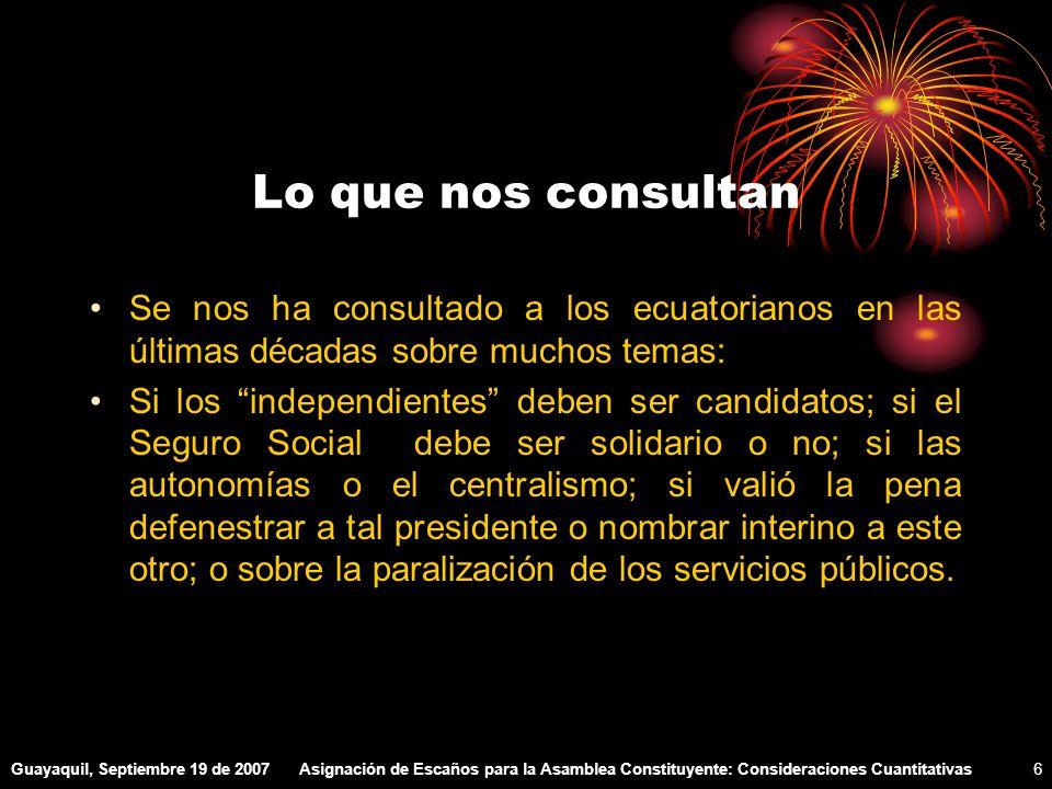 Guayaquil, Septiembre 19 de 2007Asignación de Escaños para la Asamblea Constituyente: Consideraciones Cuantitativas17 MÉTODO DE HARE (Cuota) Siete escaños