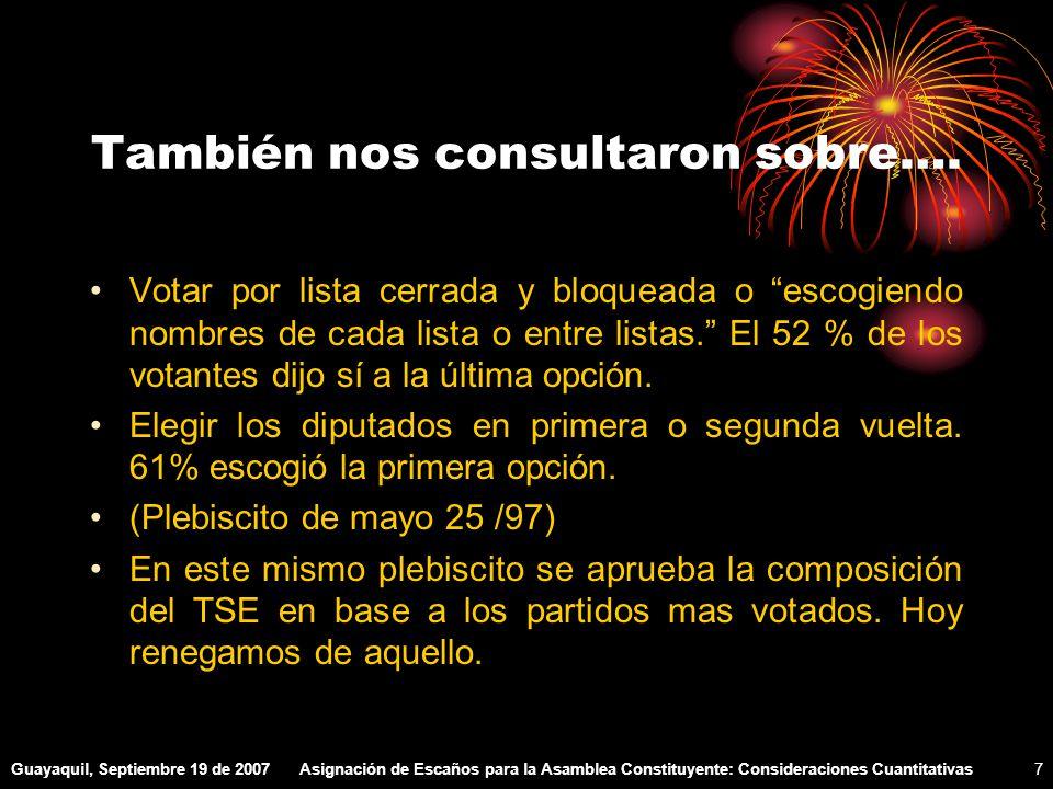 Guayaquil, Septiembre 19 de 2007Asignación de Escaños para la Asamblea Constituyente: Consideraciones Cuantitativas8 Nos explicaron.
