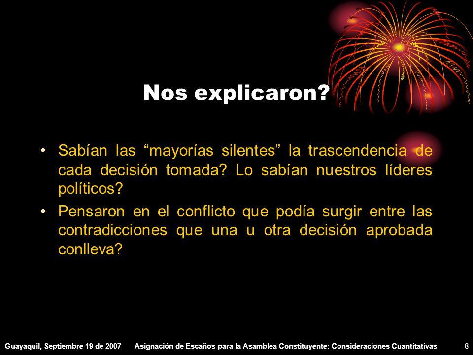 Guayaquil, Septiembre 19 de 2007Asignación de Escaños para la Asamblea Constituyente: Consideraciones Cuantitativas19 MÉTODO IMPERIAL