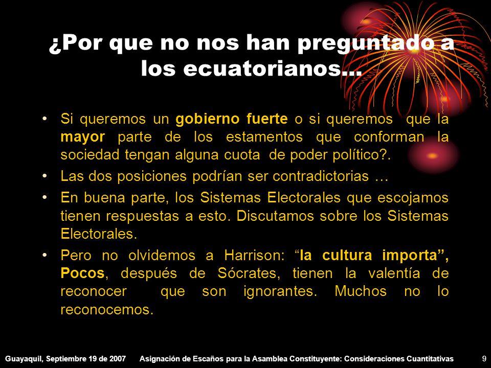 Guayaquil, Septiembre 19 de 2007Asignación de Escaños para la Asamblea Constituyente: Consideraciones Cuantitativas20 Mas sobre el Método Mayoritario Aun tenemos el Método Mayoritario en el Ecuador cuando elegimos en distritos unipersonales: alcaldes prefectos y presidenes.