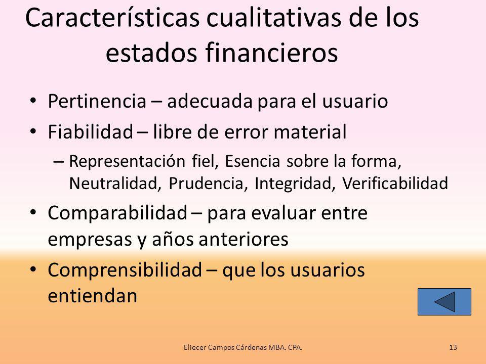 Definición de elementos Criterios de reconocimiento de elementos NECESIDADES DE LOS USUARIOS Estados financieros OBJETIVOS CARACTERÍSTICAS CUALITATIVA