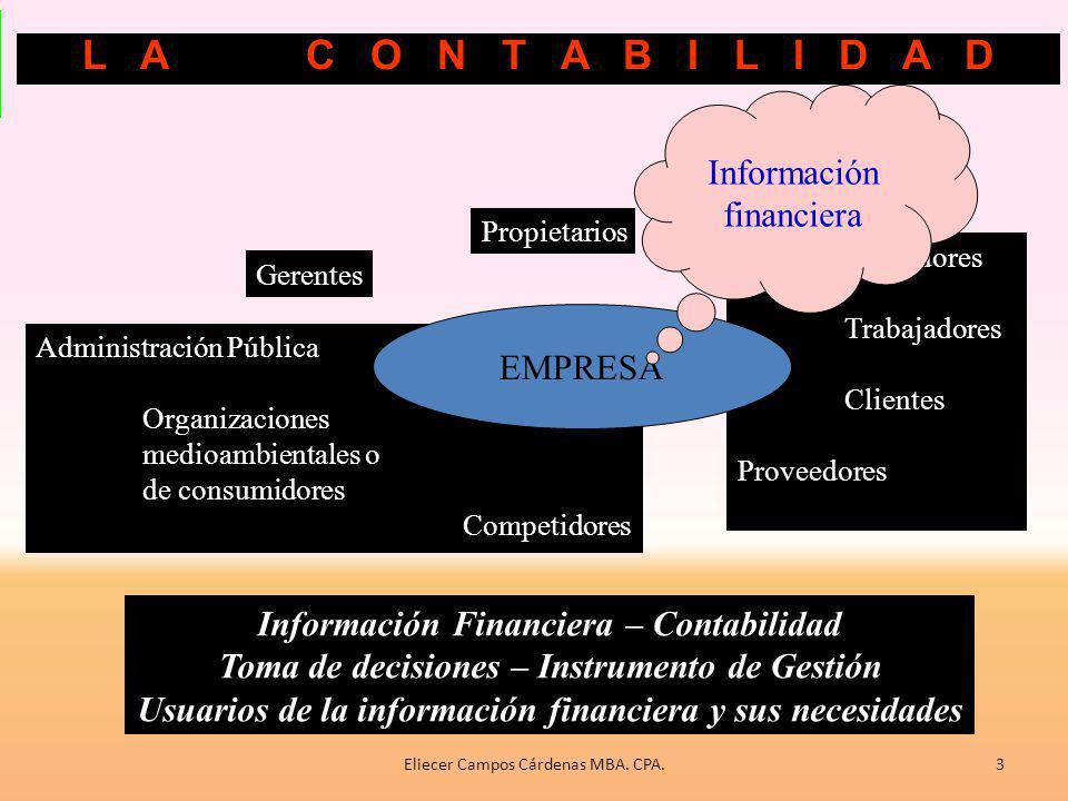 COSTO HISTORICO COSTO DE REPOSICION 23Eliecer Campos Cárdenas MBA. CPA.