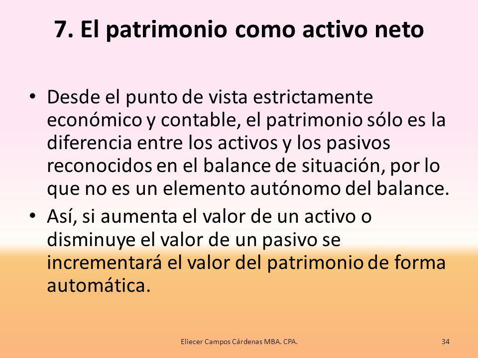 6. El concepto de activo: los deterioros del valor SITUACIONFORMA DE PROCEDERTRATAMIENTO CONTABLE DETERIORO Siempre que VCt> VRt Donde: VCt = costo o