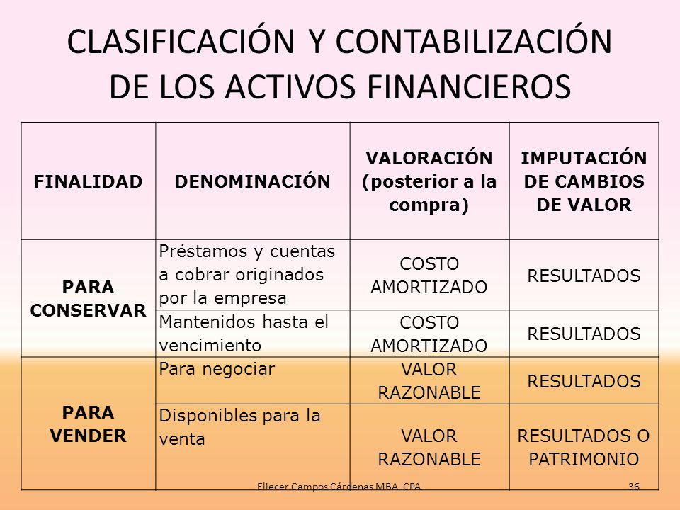 8. Contabilización de los instrumentos financieros Los instrumentos financieros (acciones, obligaciones, dinero, préstamos, cuentas por cobrar, opcion