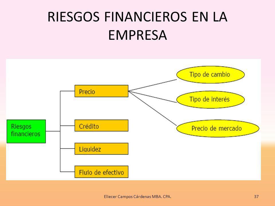 CLASIFICACIÓN Y CONTABILIZACIÓN DE LOS ACTIVOS FINANCIEROS FINALIDADDENOMINACIÓN VALORACIÓN (posterior a la compra) IMPUTACIÓN DE CAMBIOS DE VALOR PAR