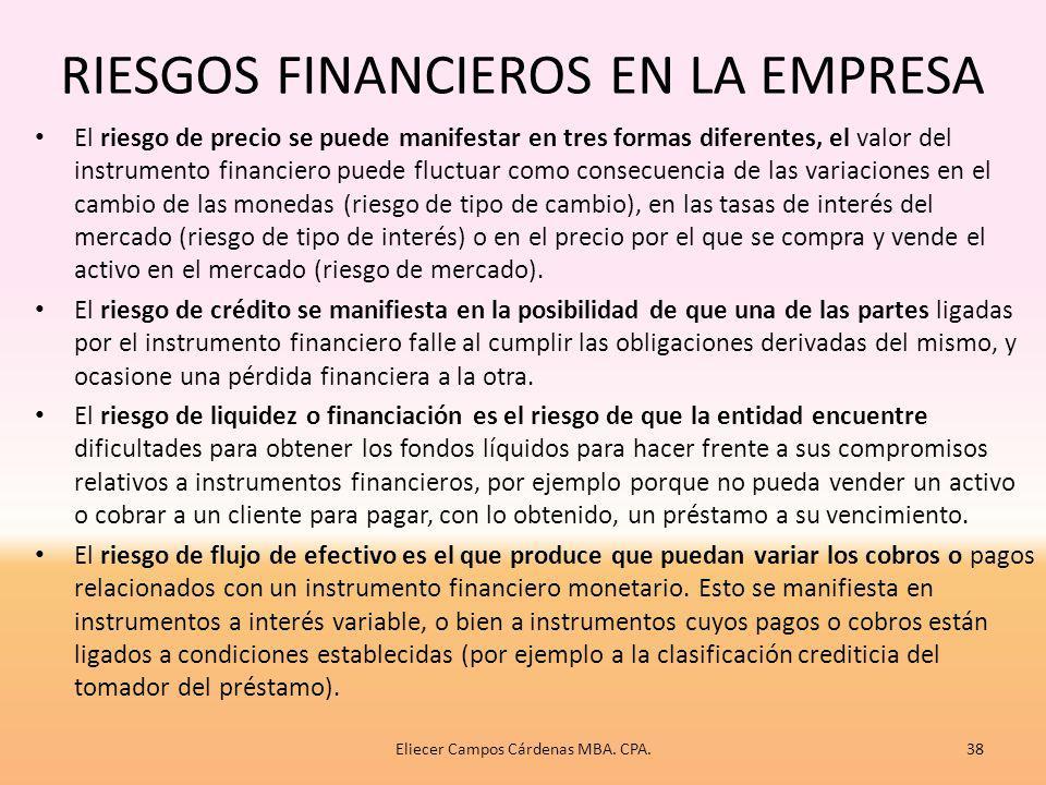 RIESGOS FINANCIEROS EN LA EMPRESA 37Eliecer Campos Cárdenas MBA. CPA.