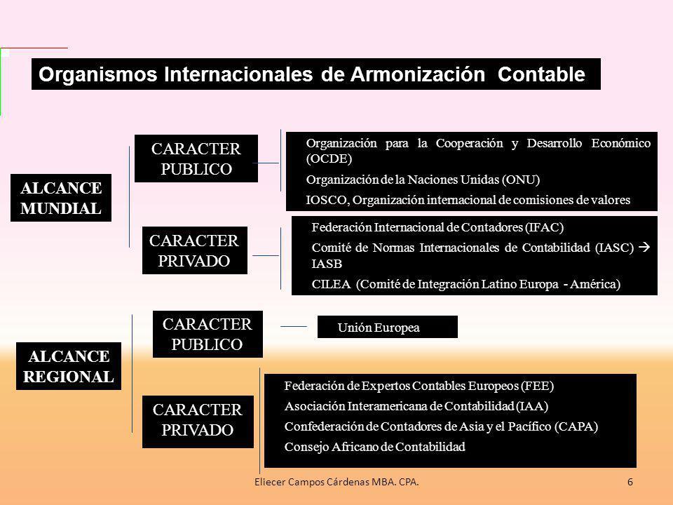 Organismos Internacionales de Armonización Contable ALCANCE REGIONAL ALCANCE MUNDIAL CARACTER PUBLICO Unión Europea CARACTER PUBLICO Organización para la Cooperación y Desarrollo Económico (OCDE) Organización de la Naciones Unidas (ONU) IOSCO, Organización internacional de comisiones de valores CARACTER PRIVADO Federación Internacional de Contadores (IFAC) Comité de Normas Internacionales de Contabilidad (IASC) IASB CILEA (Comité de Integración Latino Europa - América) CARACTER PRIVADO Federación de Expertos Contables Europeos (FEE) Asociación Interamericana de Contabilidad (IAA) Confederación de Contadores de Asia y el Pacífico (CAPA) Consejo Africano de Contabilidad 6Eliecer Campos Cárdenas MBA.
