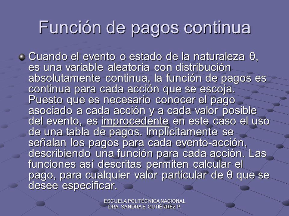 ESCUELA POLITÉCNICA NACIONAL DRA. SANDRA E. GUTIÉRREZ P. Función de pagos continua Cuando el evento o estado de la naturaleza θ, es una variable aleat