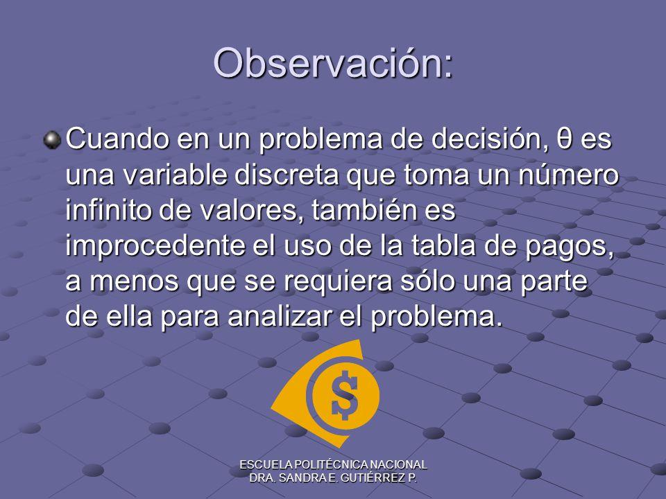 ESCUELA POLITÉCNICA NACIONAL DRA. SANDRA E. GUTIÉRREZ P. Observación: Cuando en un problema de decisión, θ es una variable discreta que toma un número