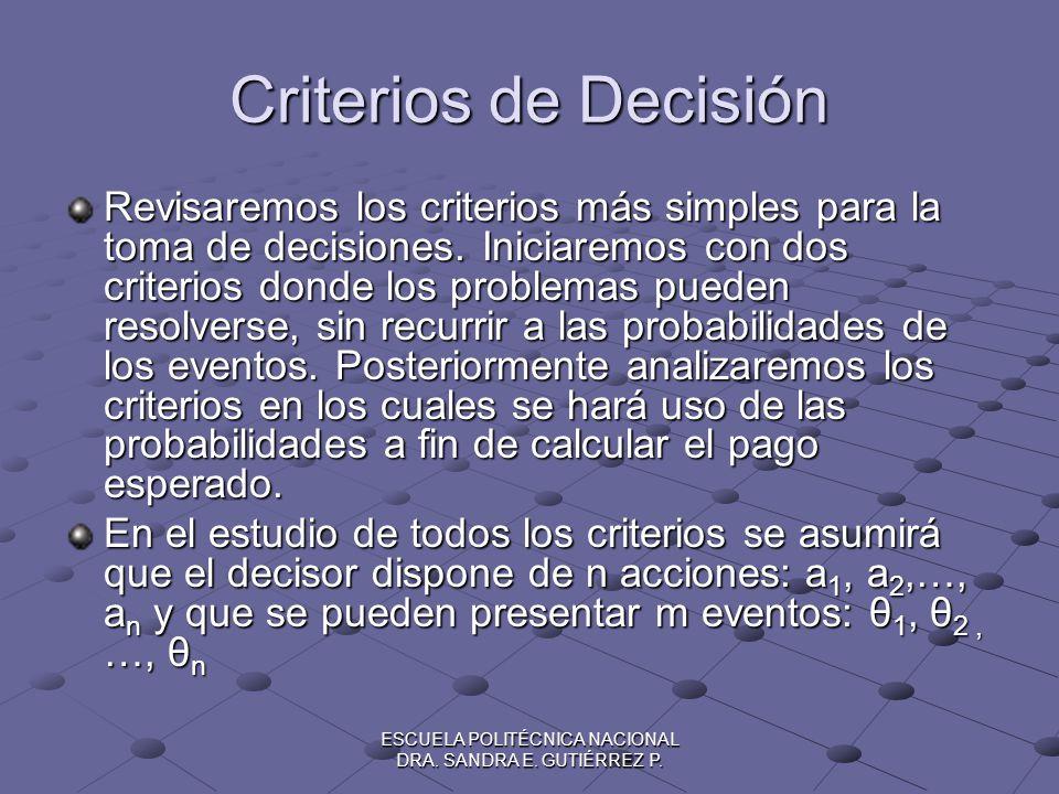 ESCUELA POLITÉCNICA NACIONAL DRA. SANDRA E. GUTIÉRREZ P. Criterios de Decisión Revisaremos los criterios más simples para la toma de decisiones. Inici